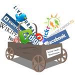 Преимущества рекламы в социальных медиа.