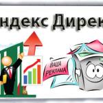Зачем нужна грамотная настройка Яндекс Директ?