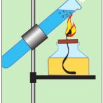 Теплопроводность воды.
