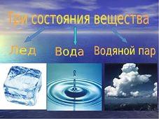 между тремя агрегатными состояниями воды