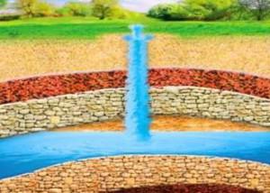 напорная вода