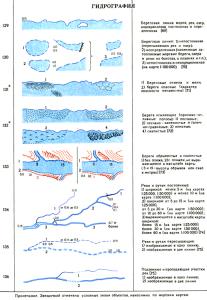 Гидрографические примеры