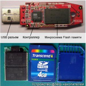 Восстановление flash-карт