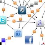 Что же такое социальные сети?