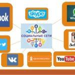 Cоциальные сети – непременный атрибут нашей жизни