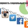 Какие социальные сети предпочитают в СНГ?