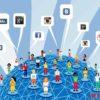 Социальные сети – каким образом они влияют на нашу жизнь